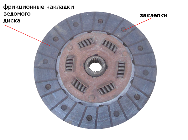 накладки ведомого диска
