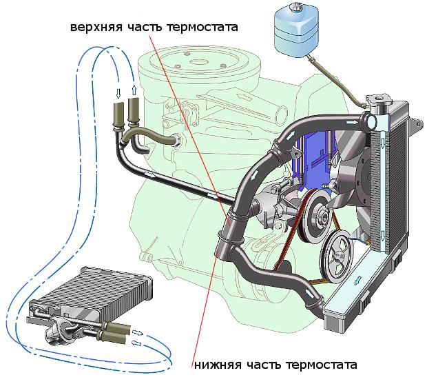 система охлаждения 2105, 2107