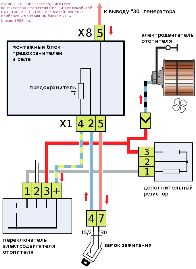 Схема вентилятора ваз 2109
